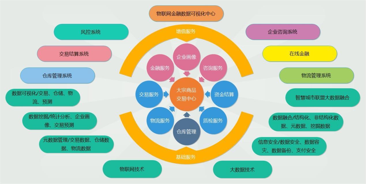 03《中国金融集成电路