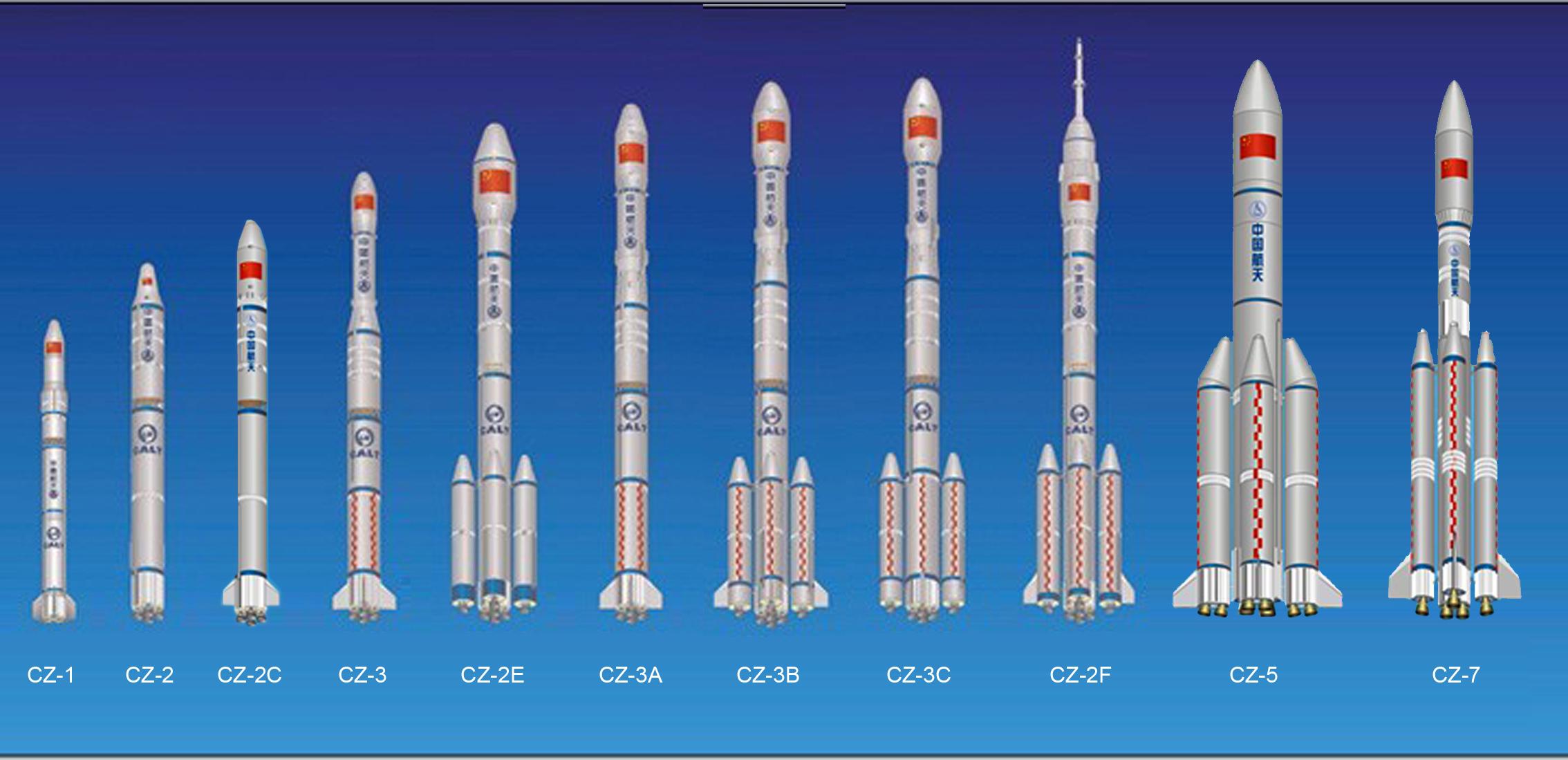 """火箭院在中国航天有""""六最""""地位 - 中国运载火箭技术研究院"""